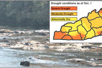Drought conditions infographic.