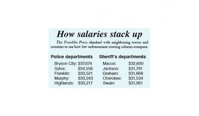 How salaries stack up
